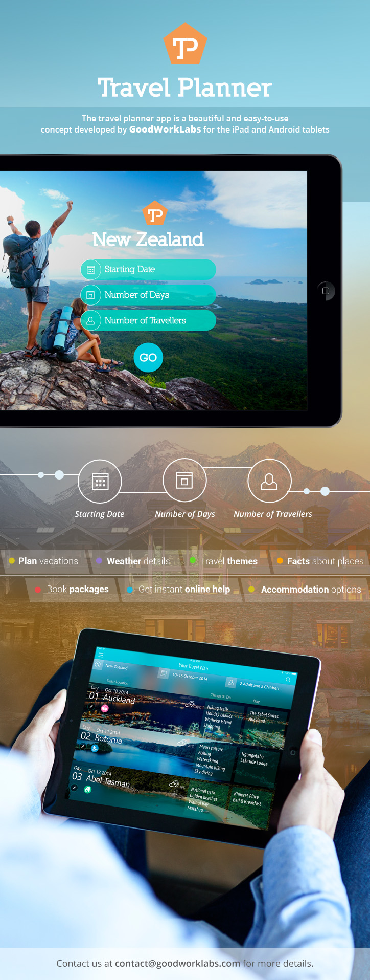 travel-planner-app-design-ux-ipad-android