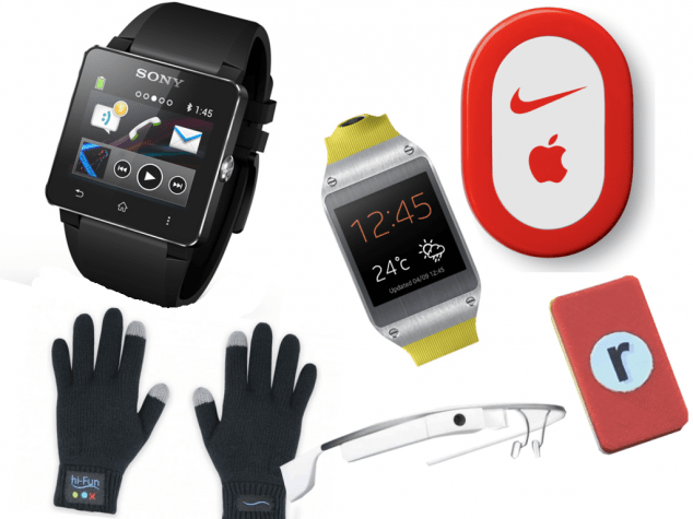 Apple watch-Wearable Devices