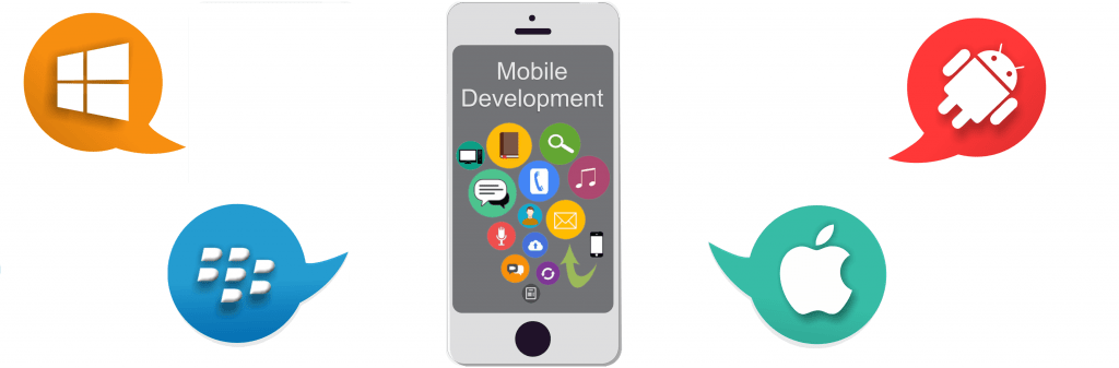 4-Why are brands investing more in mobile app development