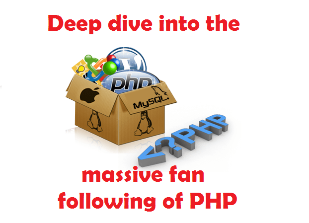 6-Reasons why PHP development is becoming so popular