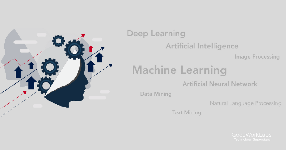 Machine learning services company - Goodworklabs
