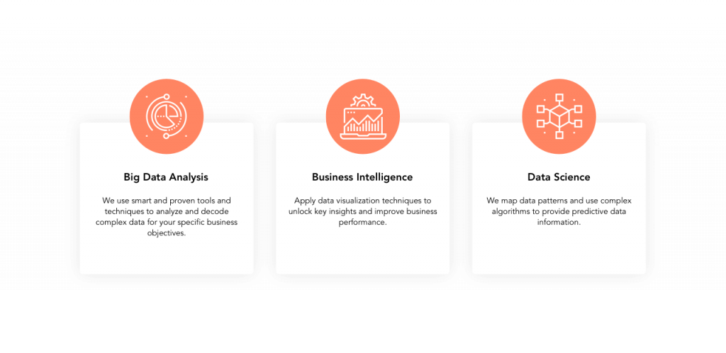 Big data Solutions by GoodWorkLabs