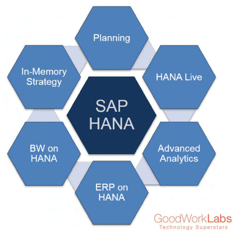SAP-HANA-GoodWorkLabs