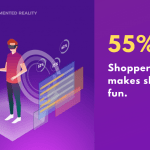 6 reasons to incorporate Augmented Reality in Retail Business