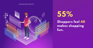 Impact of AR on retail