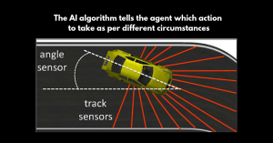 AI algorithm in automobile