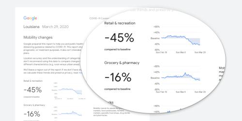 """Google Rilis Statistik Keberadaan Orang Indonesia Selama Periode """"Di Rumah Aja"""" COVID-19"""