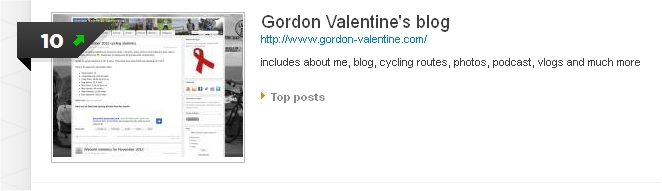 Top blogs cycling February 2013