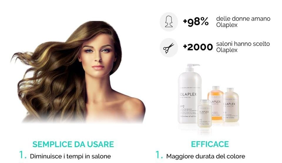 Olaplex, Prodotto rinforzante e rigenerante per capelli
