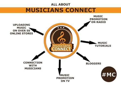 Musicians Connect: A Window Of Opportunity Finally Opens For Musicians