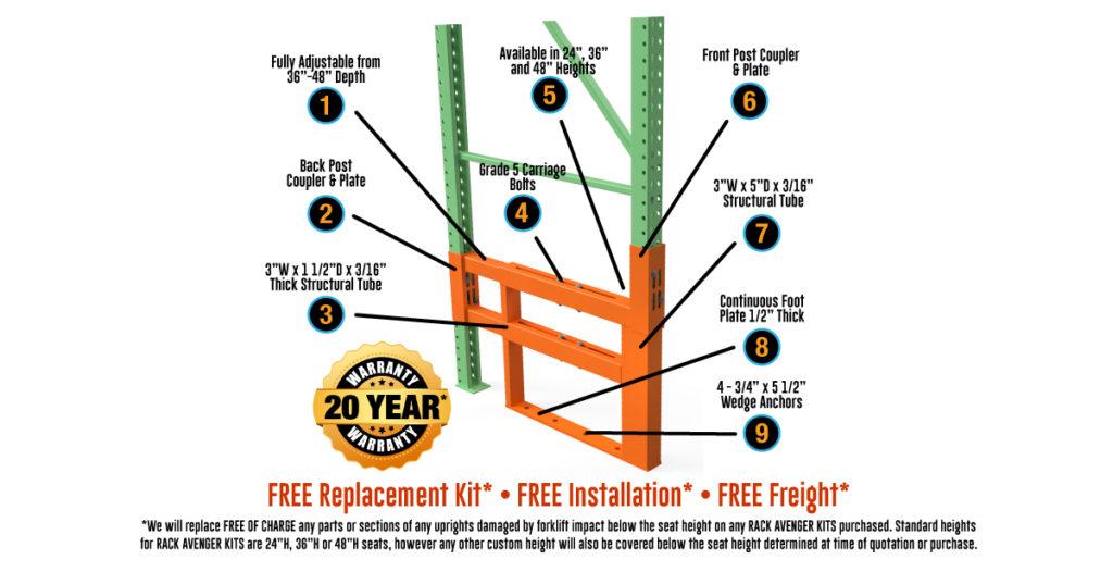 rack avenger pallet rack repair kits