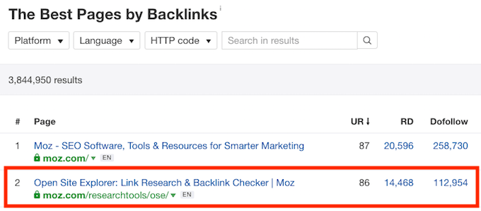 Best by Backlinks Ahrefs