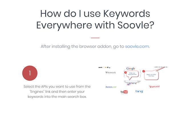 Keywords Everywhere Soovle