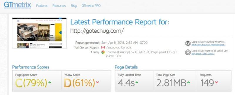 gtmetrix.com site speed analysis