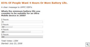 Batterylifepoll