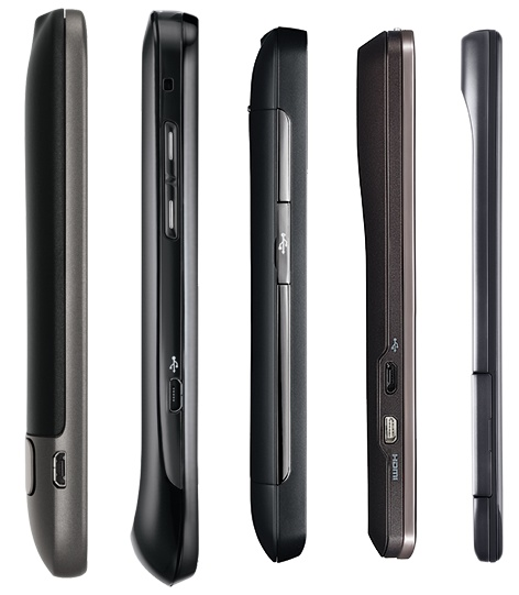 4G LTE Phone Size 2011