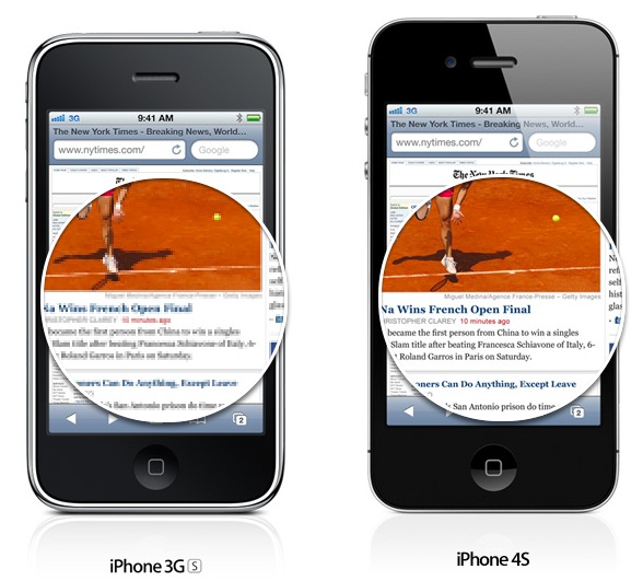 Retina Display vs iPhone 3GS