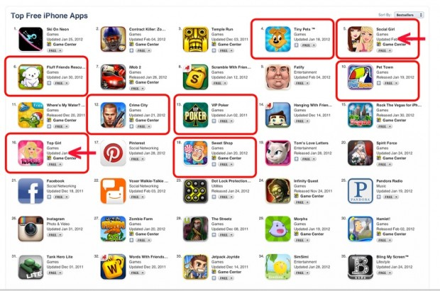 Top iPhone App Manipulated rankings