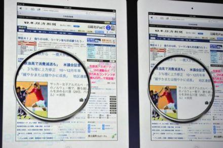 New iPad Retina Display