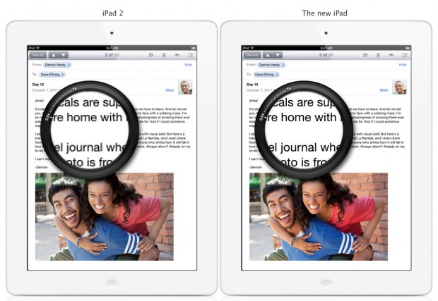 iPhone Retina Display Mail
