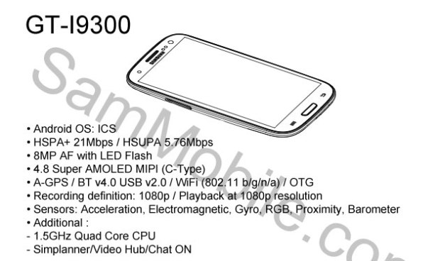 Samsung Galaxy S III Release Date and Rumor Roundup