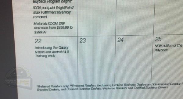 Sprint Galaxy Nexus Might Launch April 22nd