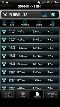 HTC One X 4G LTE Speed Test