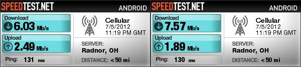 Galaxy S III Speed test 4G LTE
