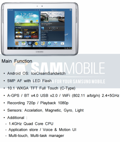 Galaxy-Note-10.1-specs-leak-487x575