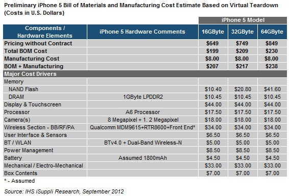 2012-09-18_iPhone5