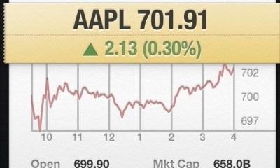 AAPL Stock 701