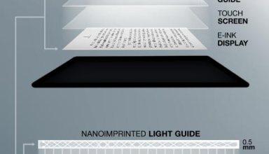 Kindle PaperWhite Screen Tech
