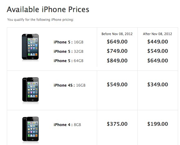 iphone 5 at t price iphone 5 contract pricing announced 7942