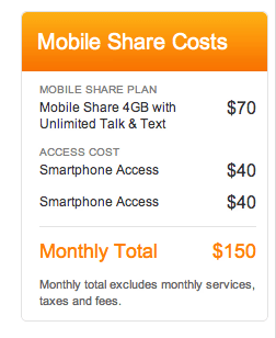 mobile-share-cost