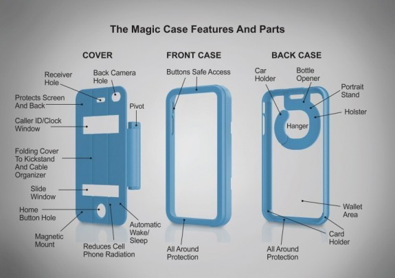 magic case features
