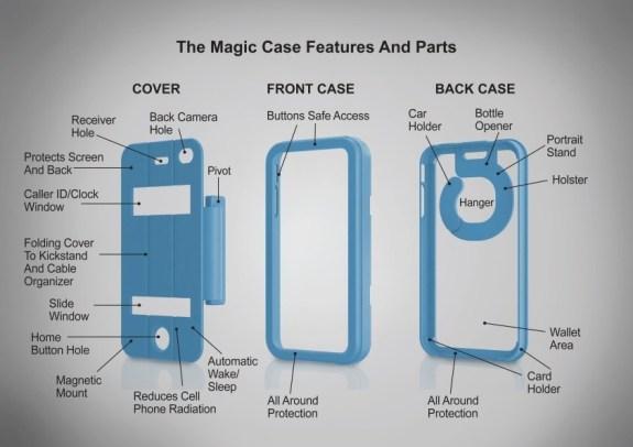 magic case features