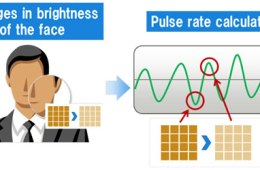 Fujistu face pulse detection