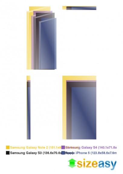 Samsung-Galaxy-S4-vs-Galaxy-S3-vs-iPhone-5-vs-Galaxy-Note-2-407x575