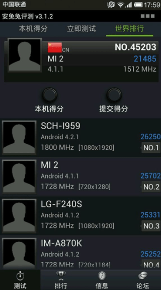 These benchmarks are said to be for the Galaxy S4.