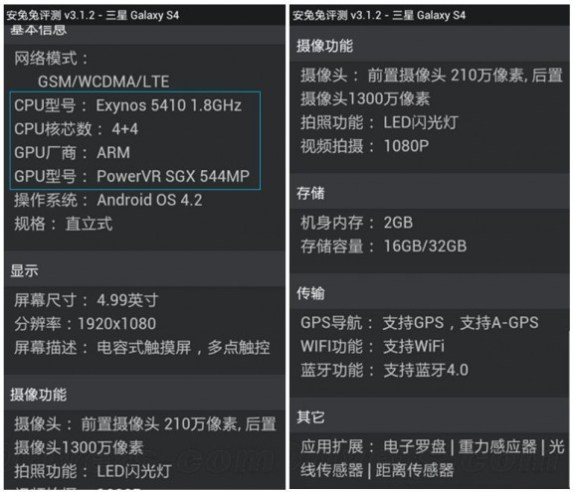 These are rumored Samsung Galaxy S4 benchmarks.