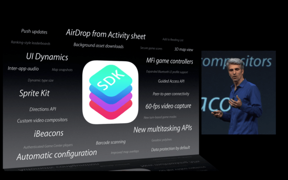 Some of the new abilities coming to the iOS 7 SDK.