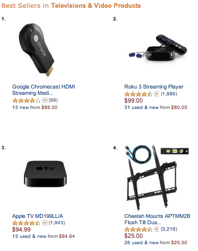 The ChromeCast surpasses the Apple TV in Amazon's Best Seller list.