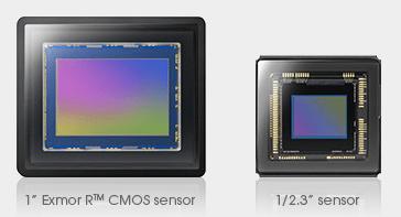 sony-rx100m2-review-sensor-size