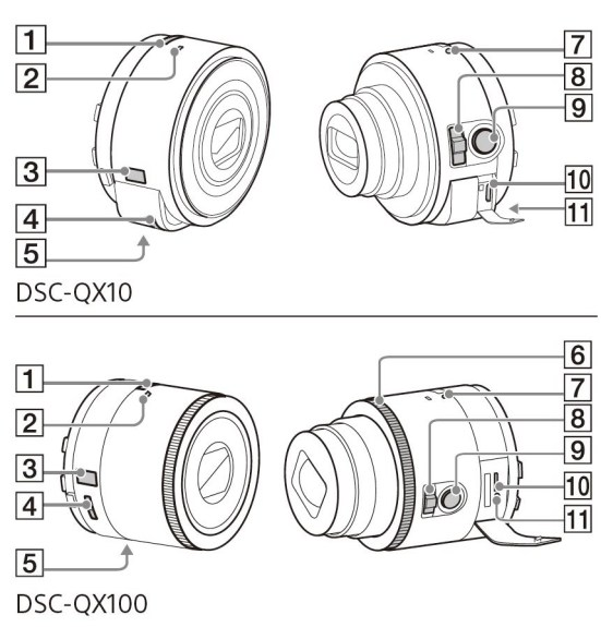 sony camera lens spec leaks
