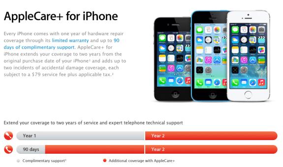 AppleCare+ iPHone 5s Warranty