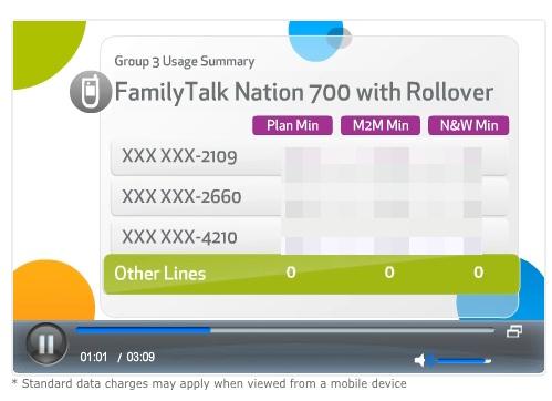 att-talk usage