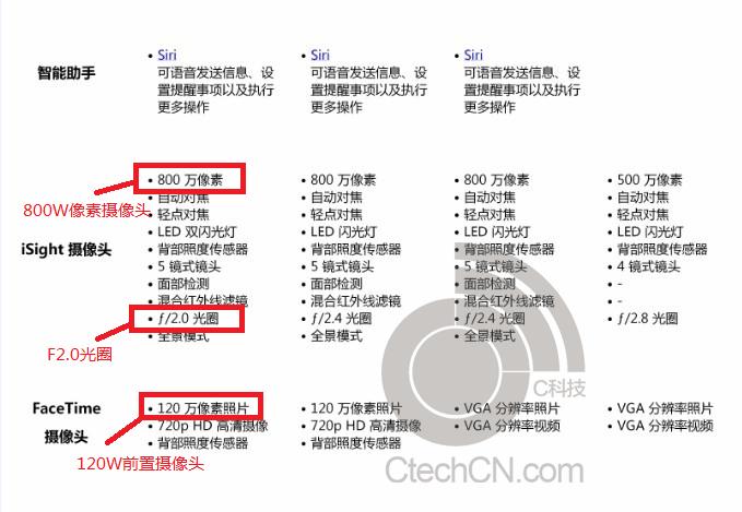 iphone-5s-3