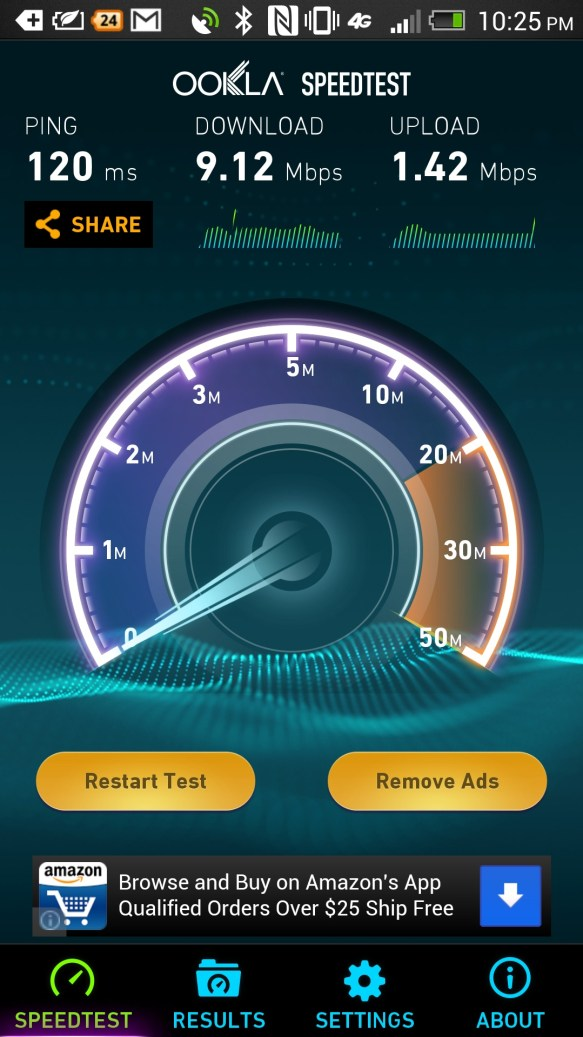 ATT 4G not LTE speed test