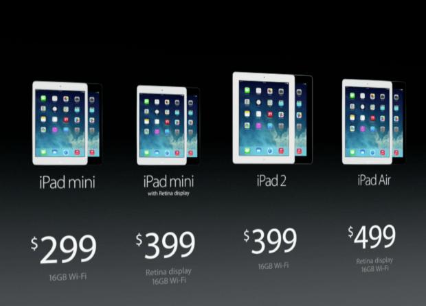 ipad prices