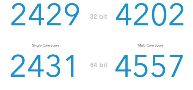 MacBook Air mid-2013 benchmarks.
